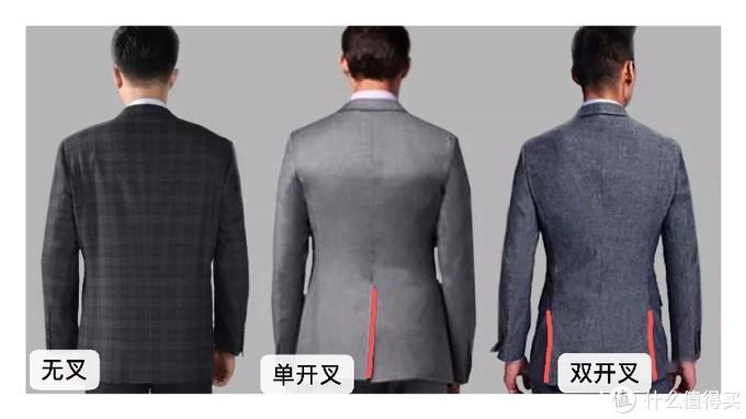 定制西装时不知道怎么选款式?教你如何根据西装风格、体型特点、穿着季节选择合适的西装款式
