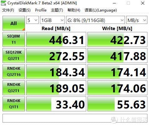 固态U盘,读速高达420MB,比小米U盘还要快—aigo爱国者固态U盘