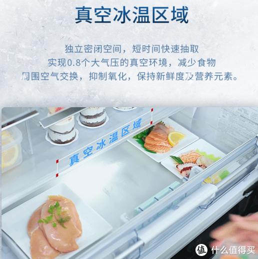 冰箱采购全不会、零基础?别怕,6000字+50图专业带你买冰箱!