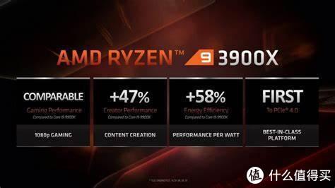 """""""小钢炮""""福音:AMD 发布 低功耗版 Ryzen 9 3900X 处理器"""