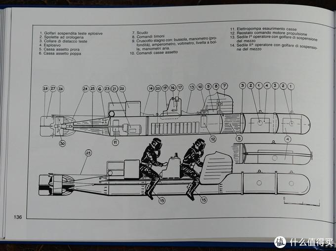 沛纳海历史原型复刻——PAM00685
