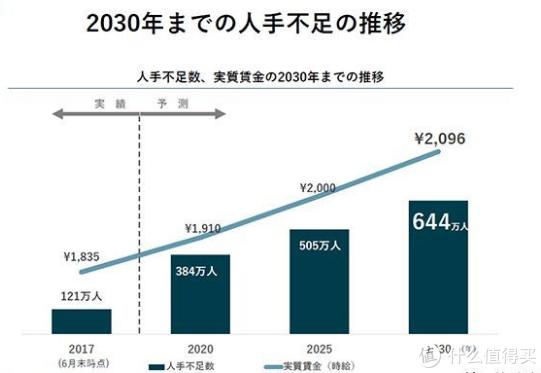 移民日本的八大理由