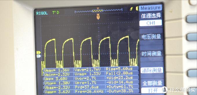 此台灯实测的波形