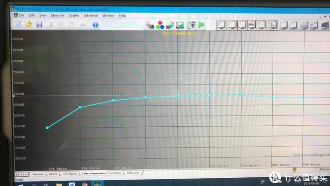 大眼橙X7D简单测评和调色