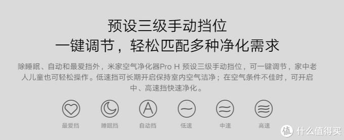 重磅升级,米家空气净化器Pro H体验