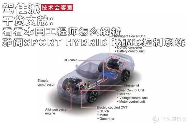 本田工程师解析雅阁SPORT HYBRID iMMD控制系统