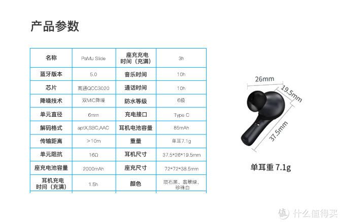 《到站秀》第290弹:小众设计也有好声音,派美特 PaMu Slide 系列真无线耳机