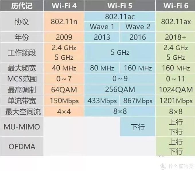 WiFi6路由驰骋而来,你做好准备了吗?TUF-AX3000电竞特工路由开箱简评