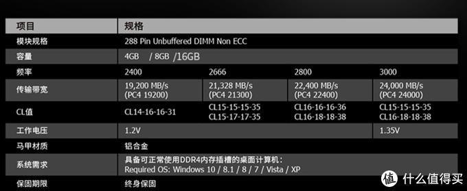 双十一intel yes装机攻略,这5K档位的配置还不香吗?