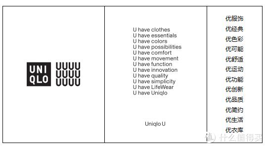 【优衣库】双十一的优衣库该买什么