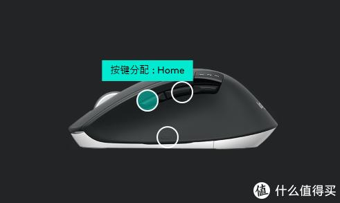 程序员高频度使用的home