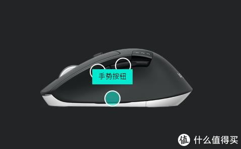手势按键也能充分的利用