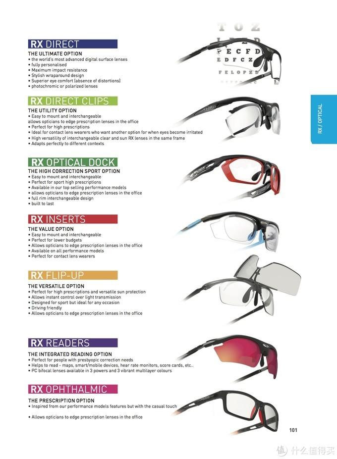 RUDY运动眼镜近视解决方案
