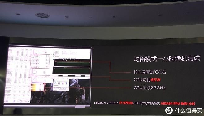 标压酷睿、4K宽色域屏:Lenovo 联想 发布Legion Y9000X高性能轻薄笔记本,首发6999元起