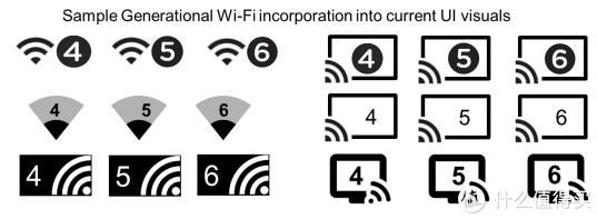 一文读懂WiFi6。