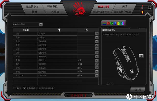 伪游戏发烧友、办公用户如何选鼠标-血手幽灵P91鼠标体验分享