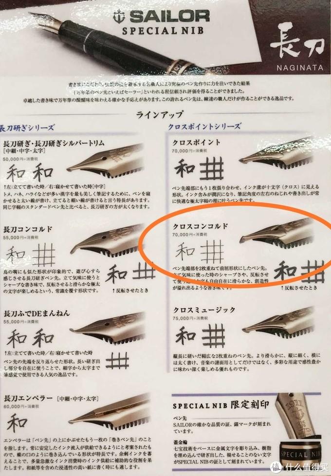 鹰嘴有正反两种写法,这是新长刀研