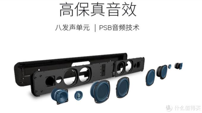震锤吧!轰鸣响彻耳膜——BLUESOUND PULSE SOUNDBAR 2i(蓝嗓子 XL号) 使用体验