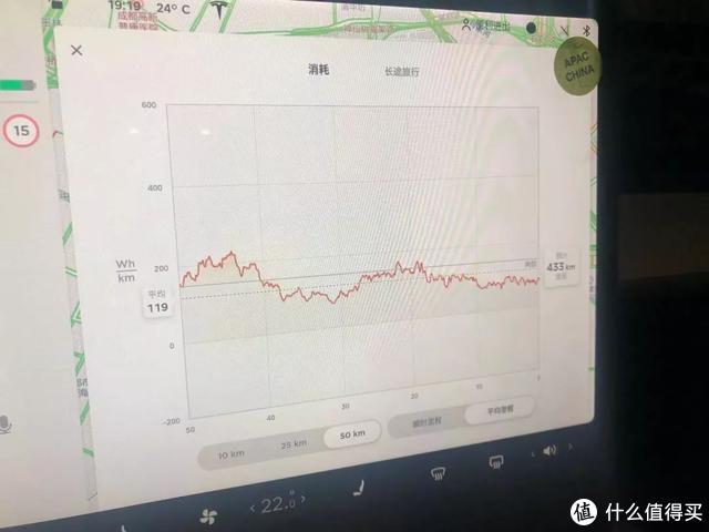 开过3000公里后,我证明Model 3车主的吐槽都是真的