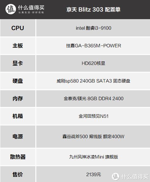 攒机的价格买整机:京东UPC组装电脑清单推荐