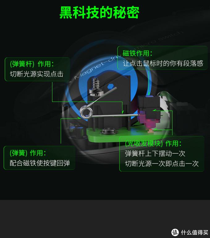 打造完美鼠标--富勒G90EVO换线升级改造