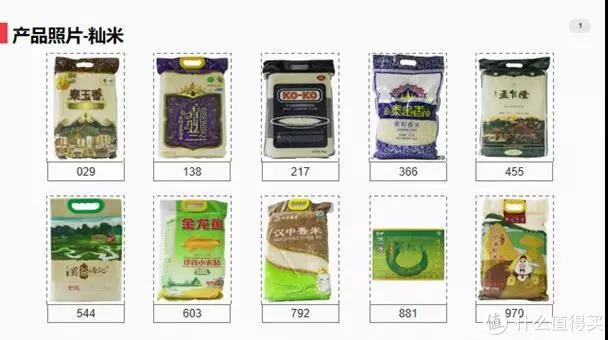 ▲20款大米样品照片与编号图
