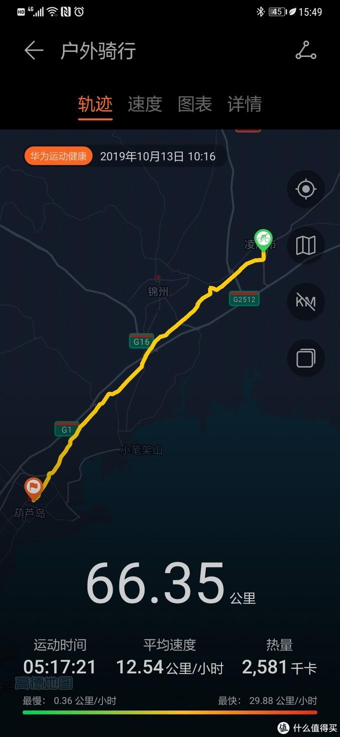 第四周 本溪→沈阳→葫芦岛