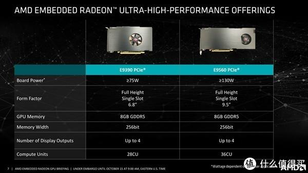 修修补补又三年:AMD 发布 Radeon E9560/E9390 嵌入式显卡