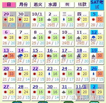 2019年10月大阪环球影城人数预测