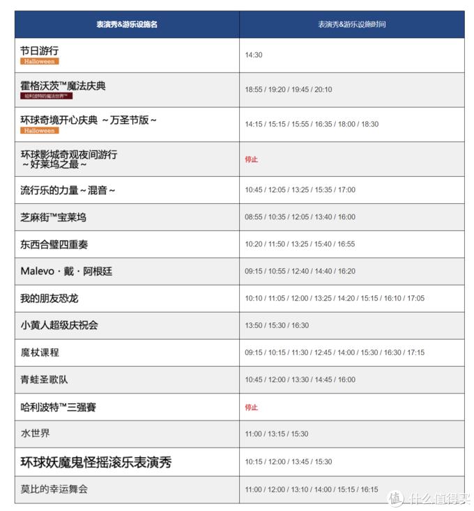 10.9号演出时间表