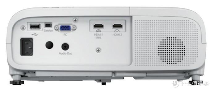 蓝色标着PC的是VGA口,右侧是HDMI1/HDMI2
