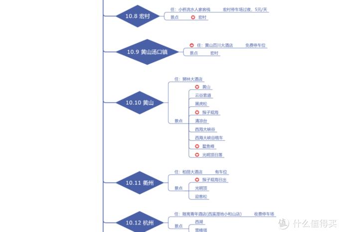 湖南-浙江