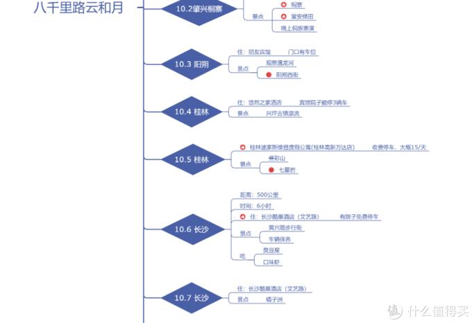 贵州-湖南