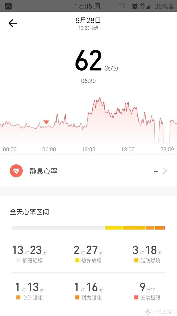 登山心率图