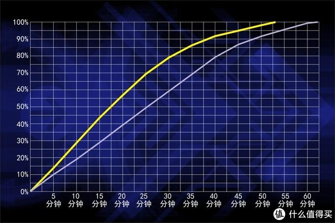 5G并不遥远,vivo第一款5G手机——iQOO Pro手机测评