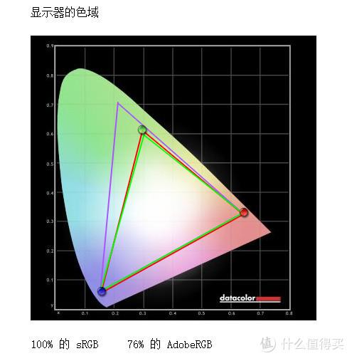 ROG幻15冰川蓝创意设计轻薄本评测:独特配色 专为设计师而生