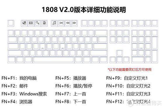 AKKO × Ducky ZERO 3108 机械键盘 加灯记录