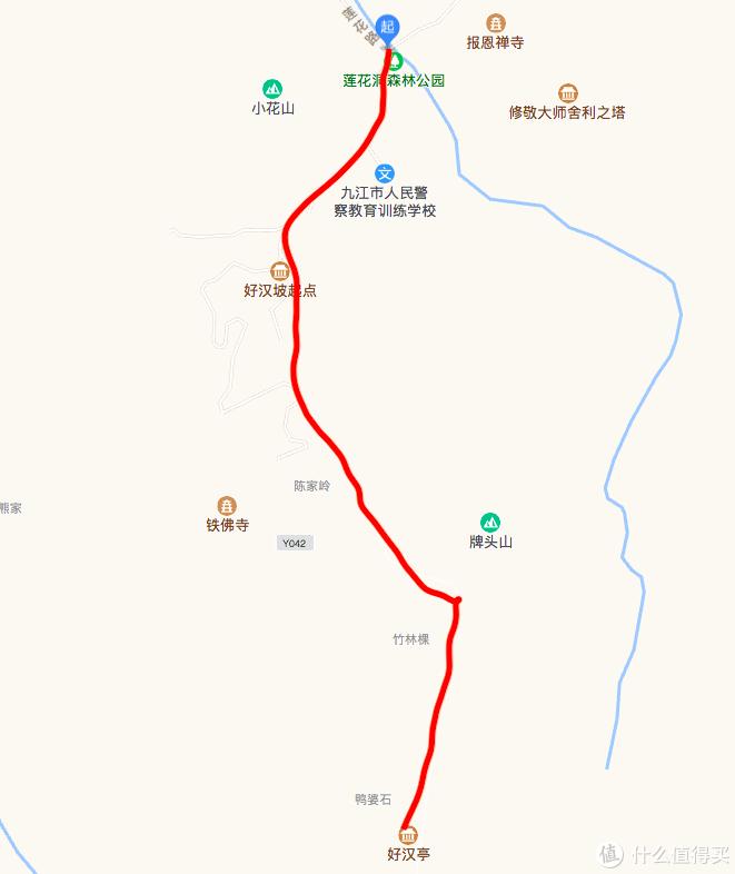 简易路线图
