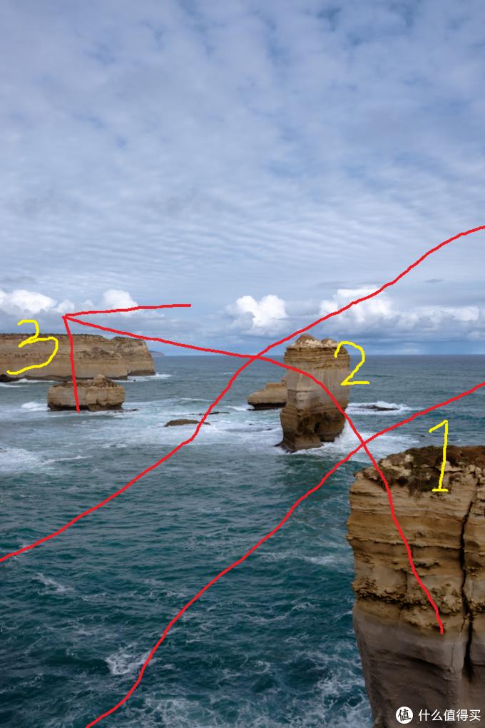 黄色标记视觉引导,这张不好拍,试了好几个角度