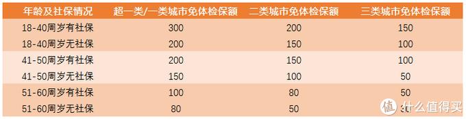 华贵大麦2.0上线,有哪些升级点?