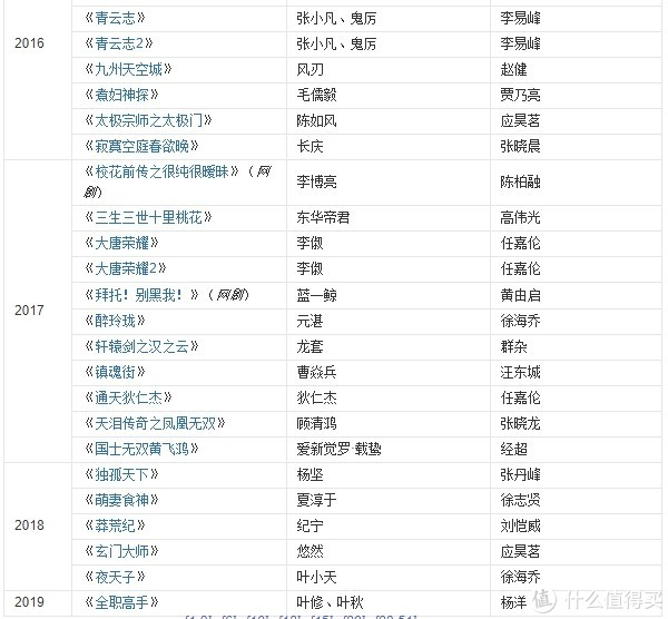 匹克联手《开心消消乐》推出萌萌团系列女士鞋服,粉嫩色彩解读可爱这回事~