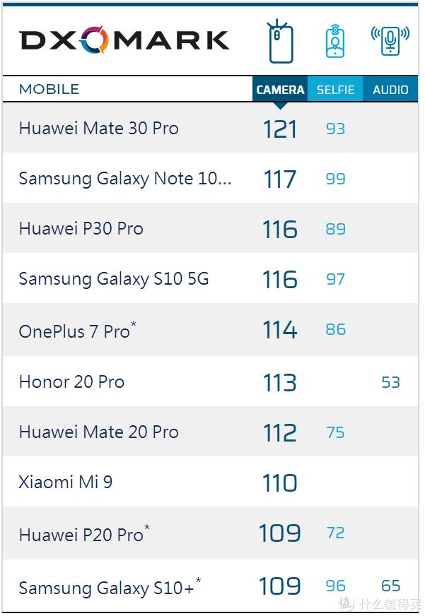 双十一选手机不迷茫 这些机型值得关注(内附历史低价)
