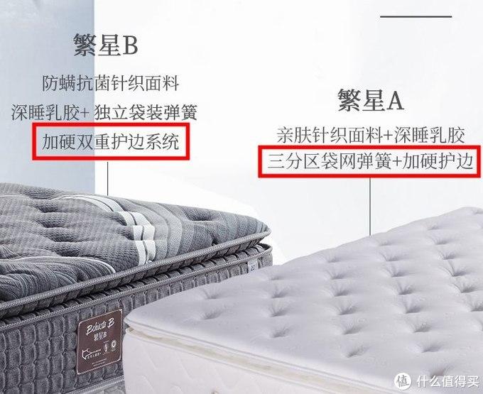 七八千的美国床垫,你买错了吗?七分区九分区,都是扯淡!30厘米厚度是个坎,剪开看看!