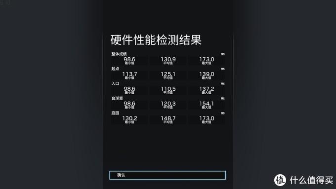 彩虹6号 1080P