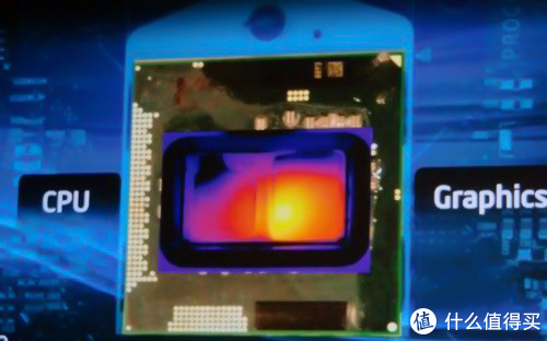 工作的中Die是处理器主要的热源