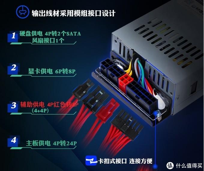 搞了个便宜的小机-3000元ITX小机箱不完全指南