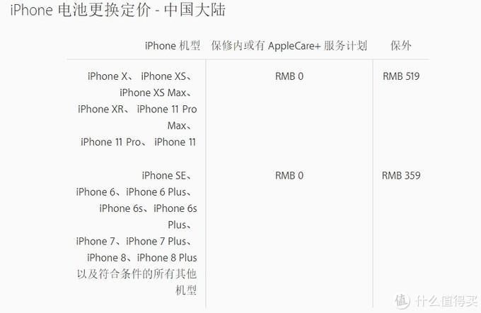 iPhone电池的选购与更换