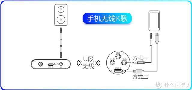 在家K歌更有乐趣 联想无线数字麦克风让你秒为麦霸