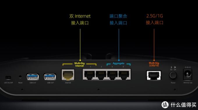 3频11000Mbps、博通BCM4908加持:网件 Nighthawk RAX200 顶级万兆路由器发售