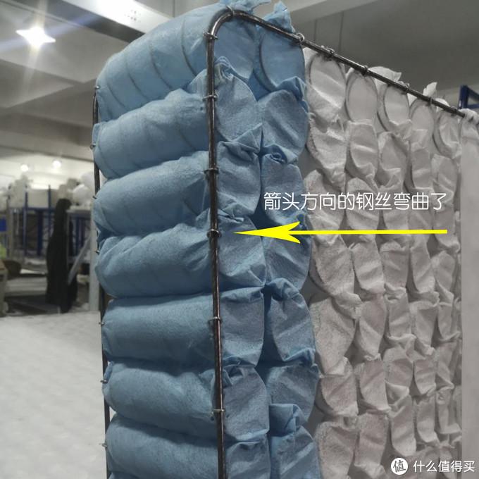 毛牛哥谈床垫:边缘加固到底有啥用?